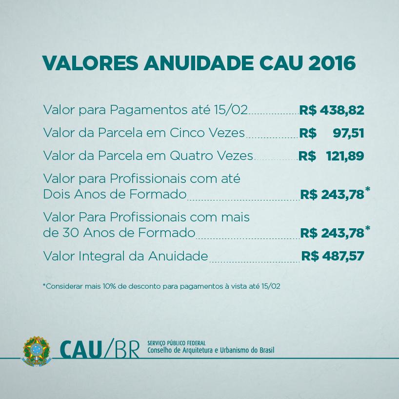 Anuidade 2016